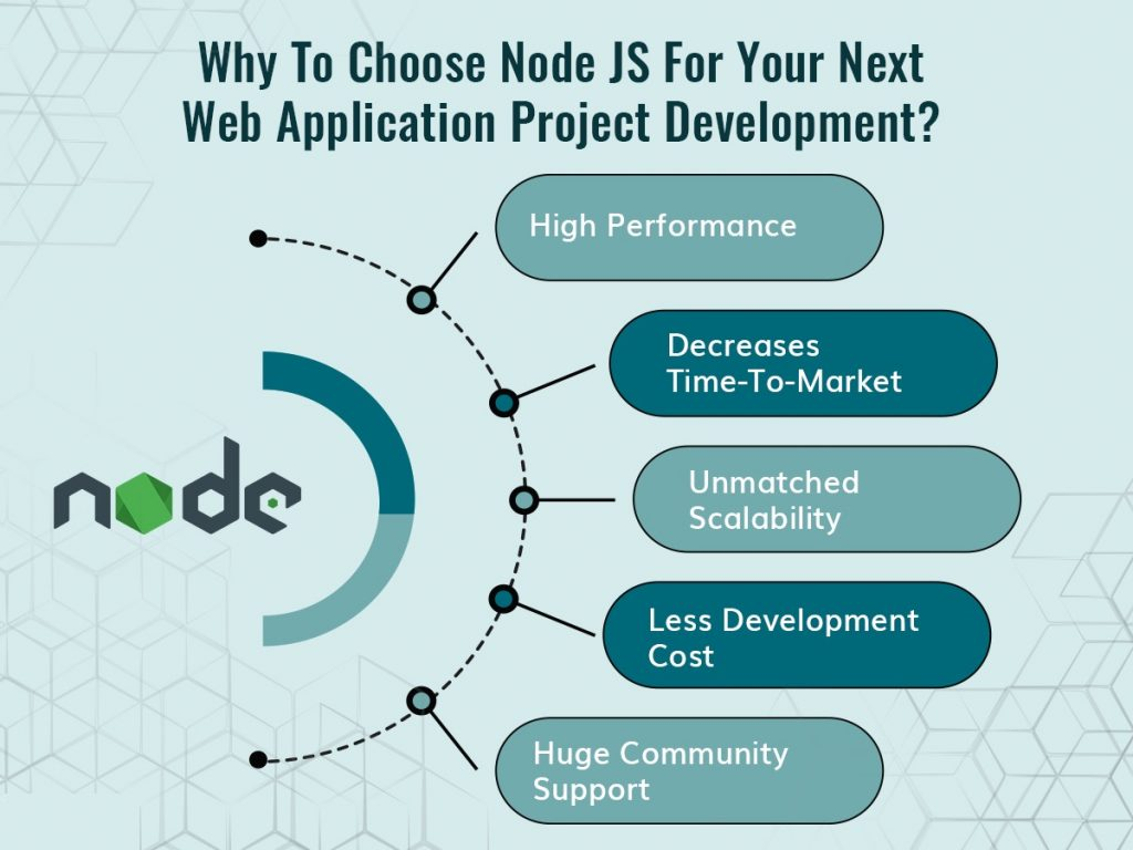 Why You Should Be Using Node.js for Your Web Application