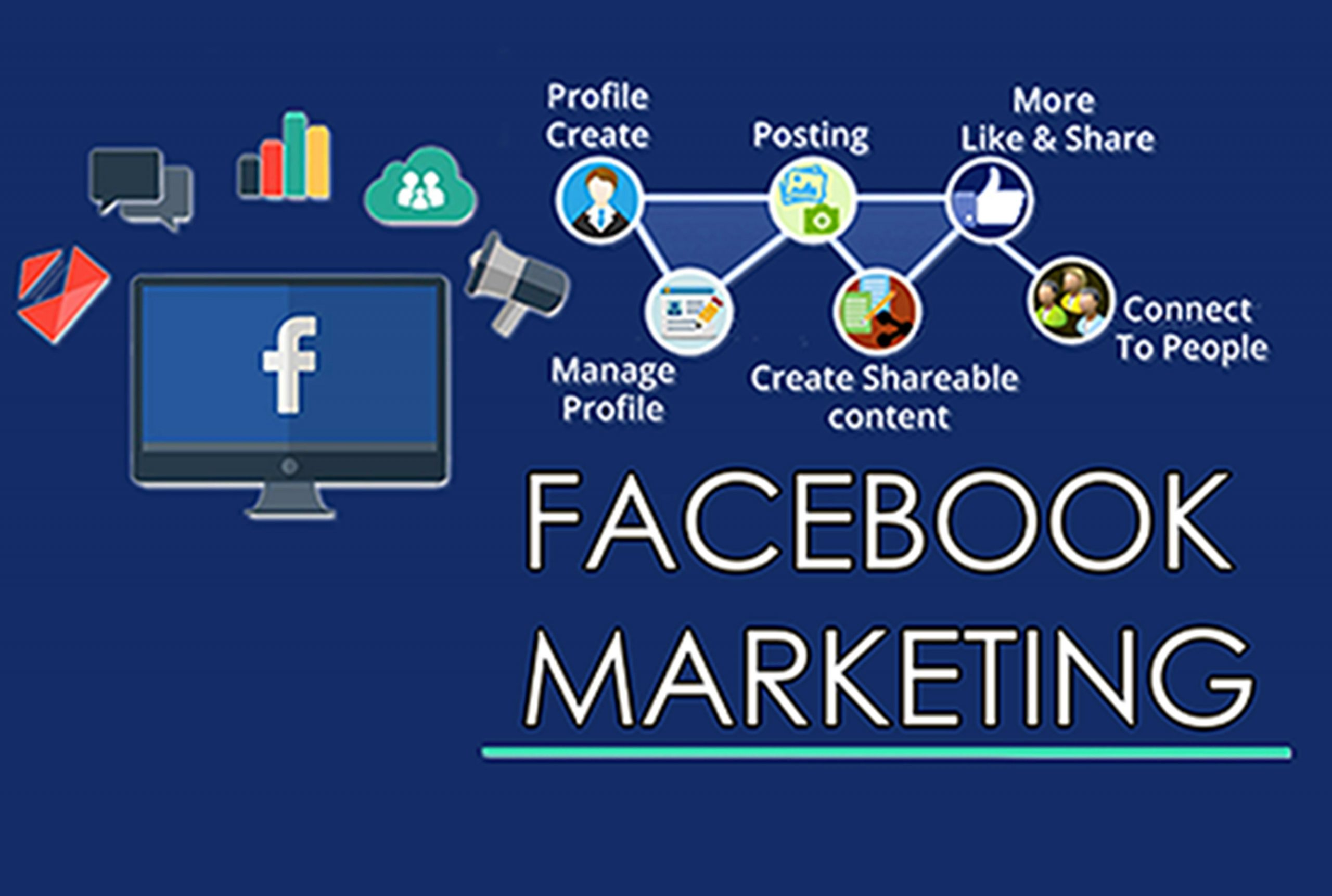 Harness The Power Of Facebook For Your Business With These Marketing Tips