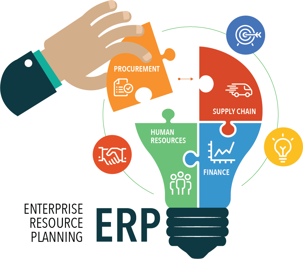 Advantages of ERP Solutions You may not need to Ignore